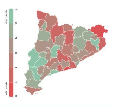 Anàlisi De L'impacte Econòmic De La Covid-19 Al Garraf